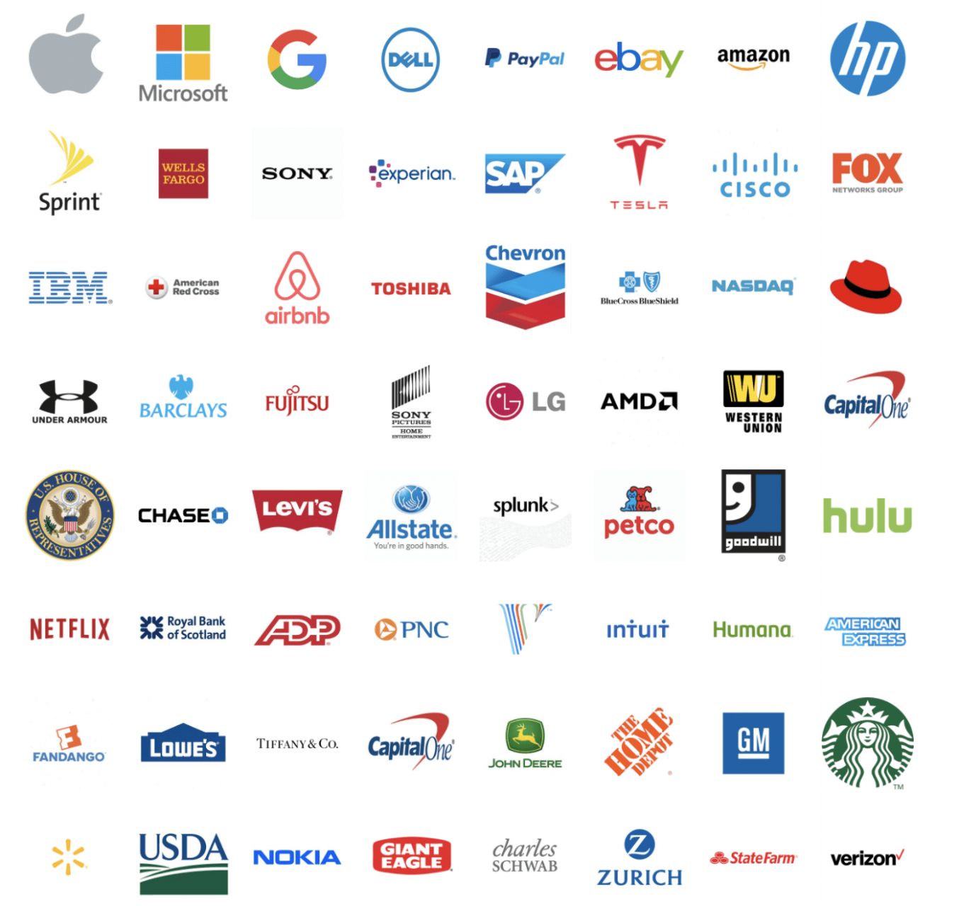 Just some of the many companies that advertise jobs with ITJobPro